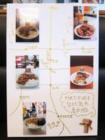 台北五大魯肉飯
